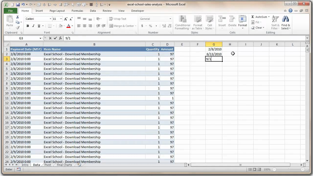 Free Sample Sales Data Excel Throughout Sample Sales Data Excel Letter