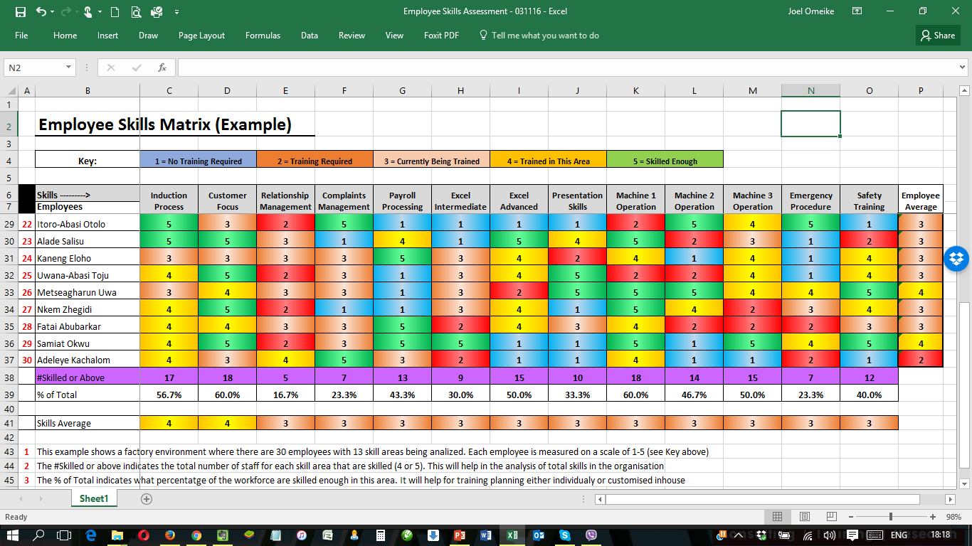 Free Skills Matrix Template Excel Within Skills Matrix Template Excel Form