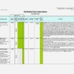 Free Work Flow Chart Template Excel within Work Flow Chart Template Excel Example