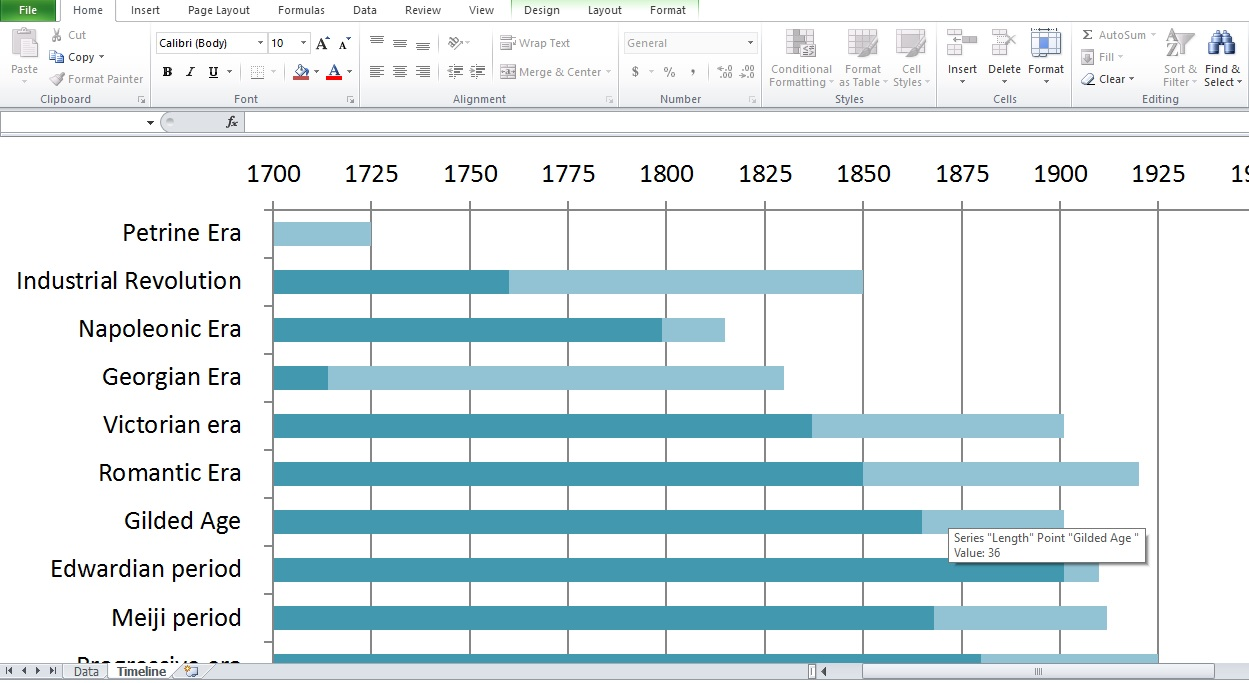 Letter Of Excel Graph Templates Xls With Excel Graph Templates Xls Xls