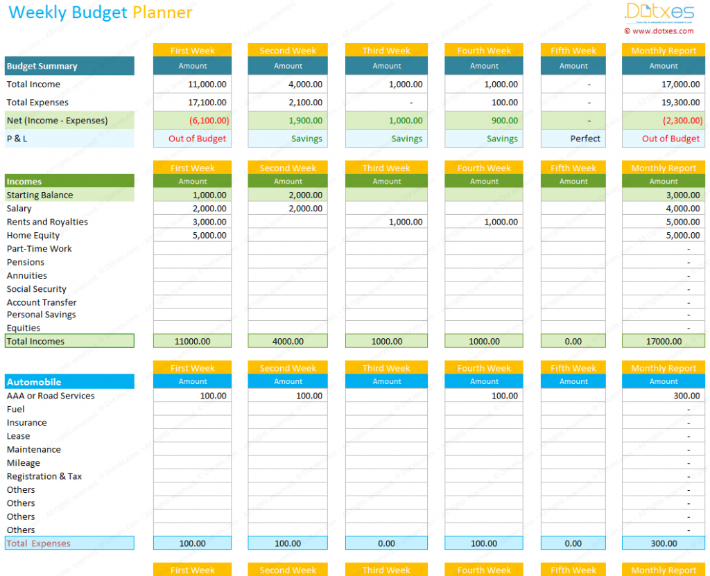 Letter Of Excel Weekly Budget Template With Excel Weekly Budget Template In Workshhet