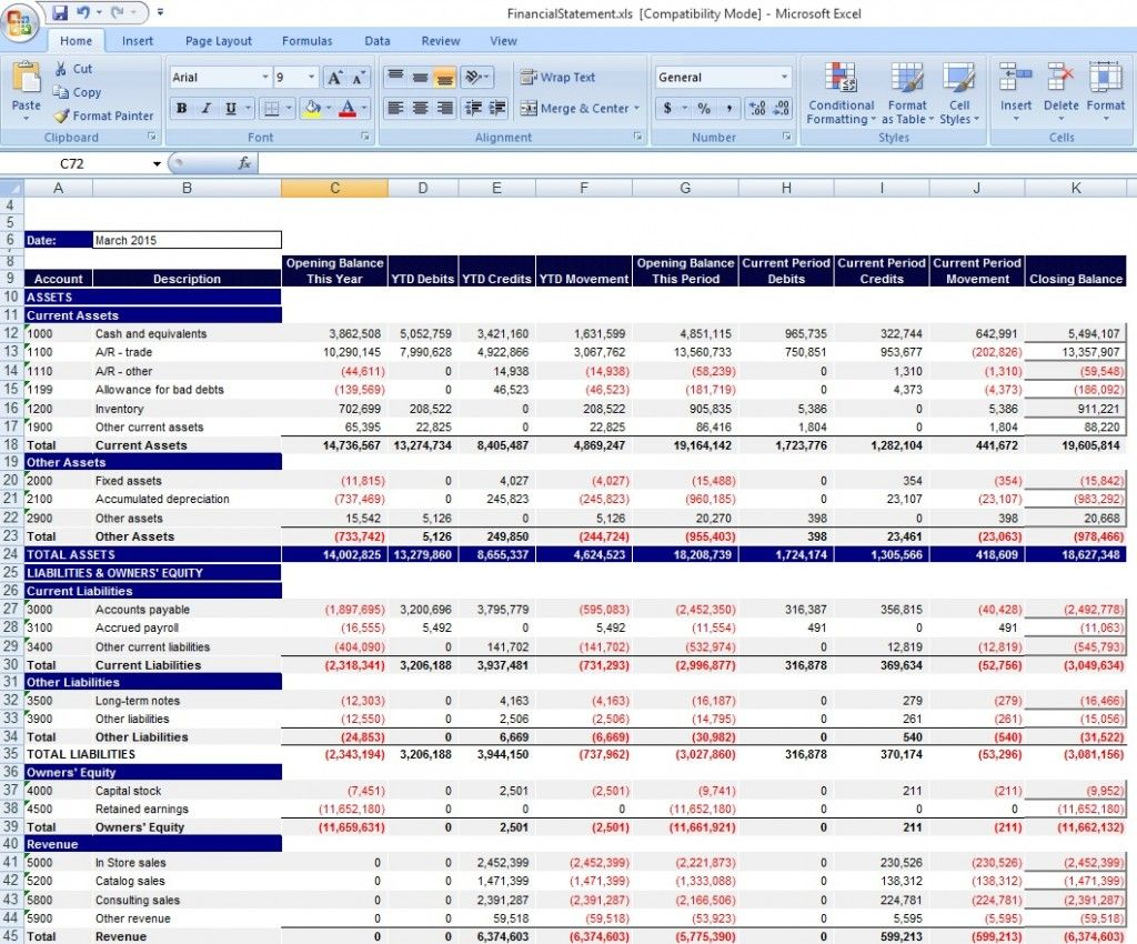 Letter Of Financial Reporting Templates Excel With Financial Reporting Templates Excel Free Download