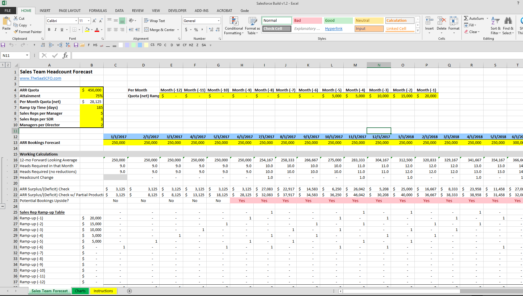 Letter Of Headcount Forecasting Template Excel Intended For Headcount Forecasting Template Excel Xls