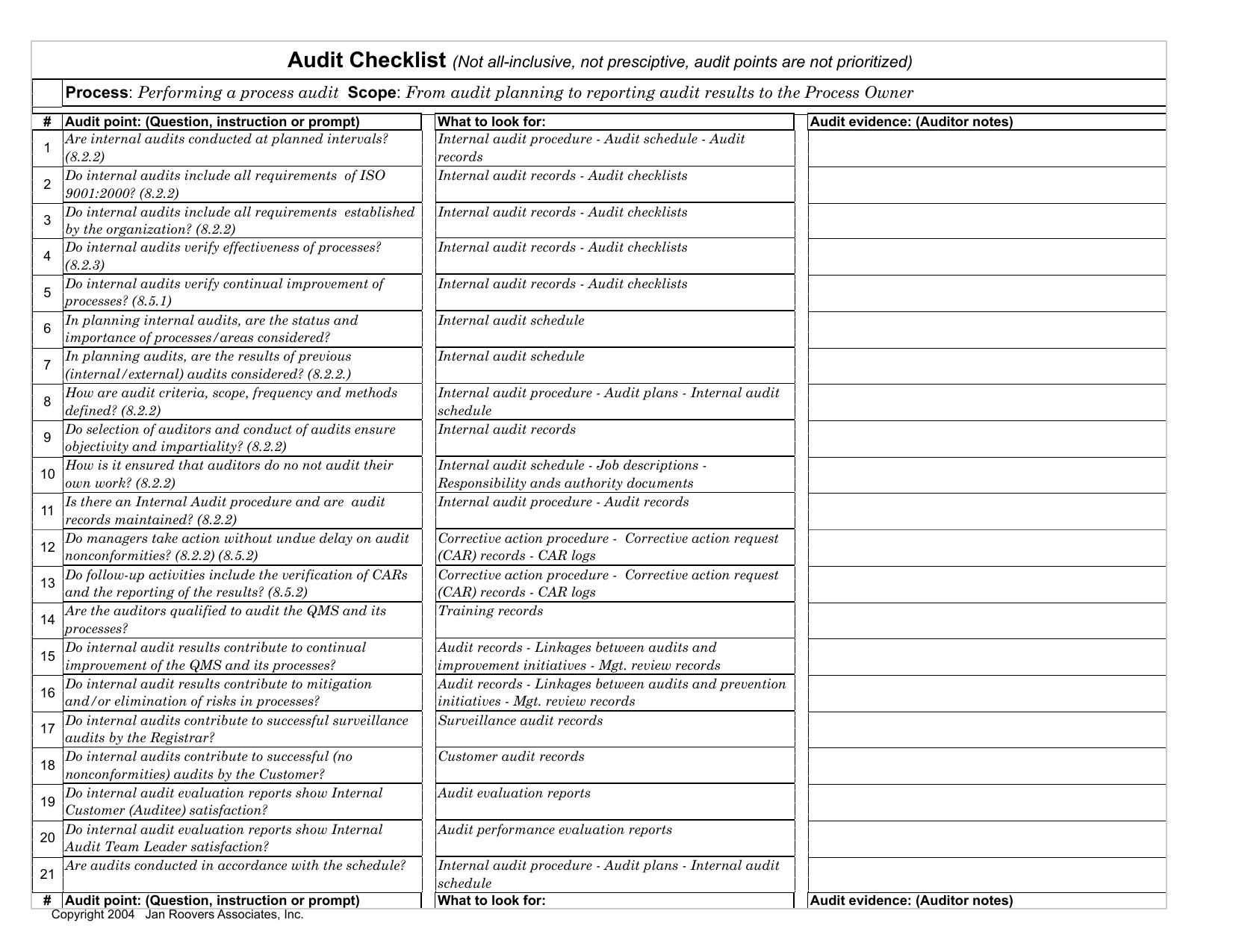 Letter Of Internal Audit Checklist Template Excel Inside Internal Audit Checklist Template Excel Template