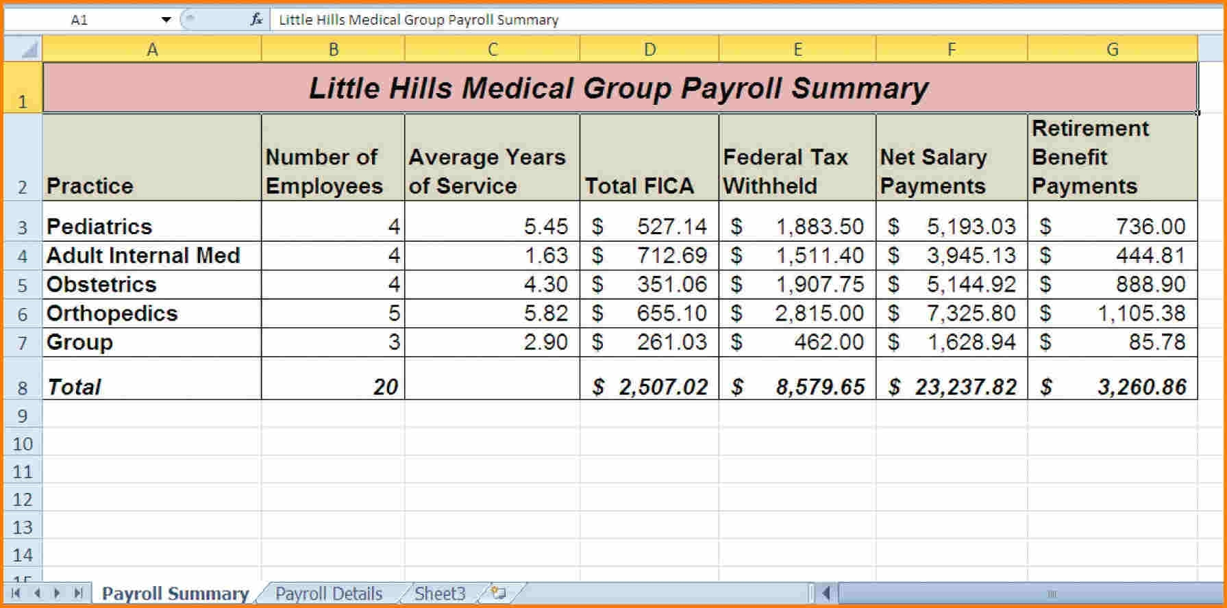 Letter Of Payroll Spreadsheet Template Excel Within Payroll Spreadsheet Template Excel Examples