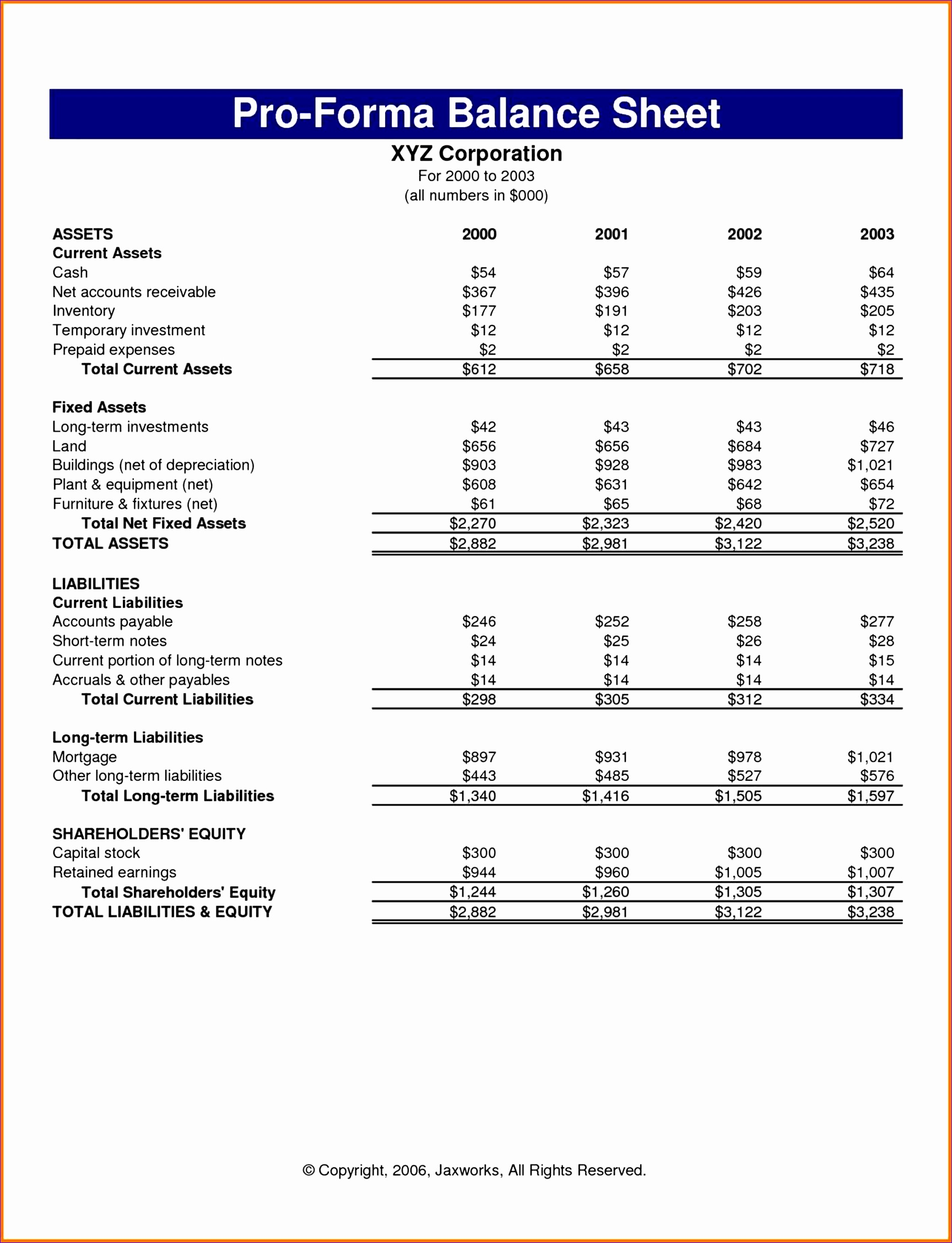 Letter Of Pro Forma Cash Flow Template Excel With Pro Forma Cash Flow Template Excel Sample