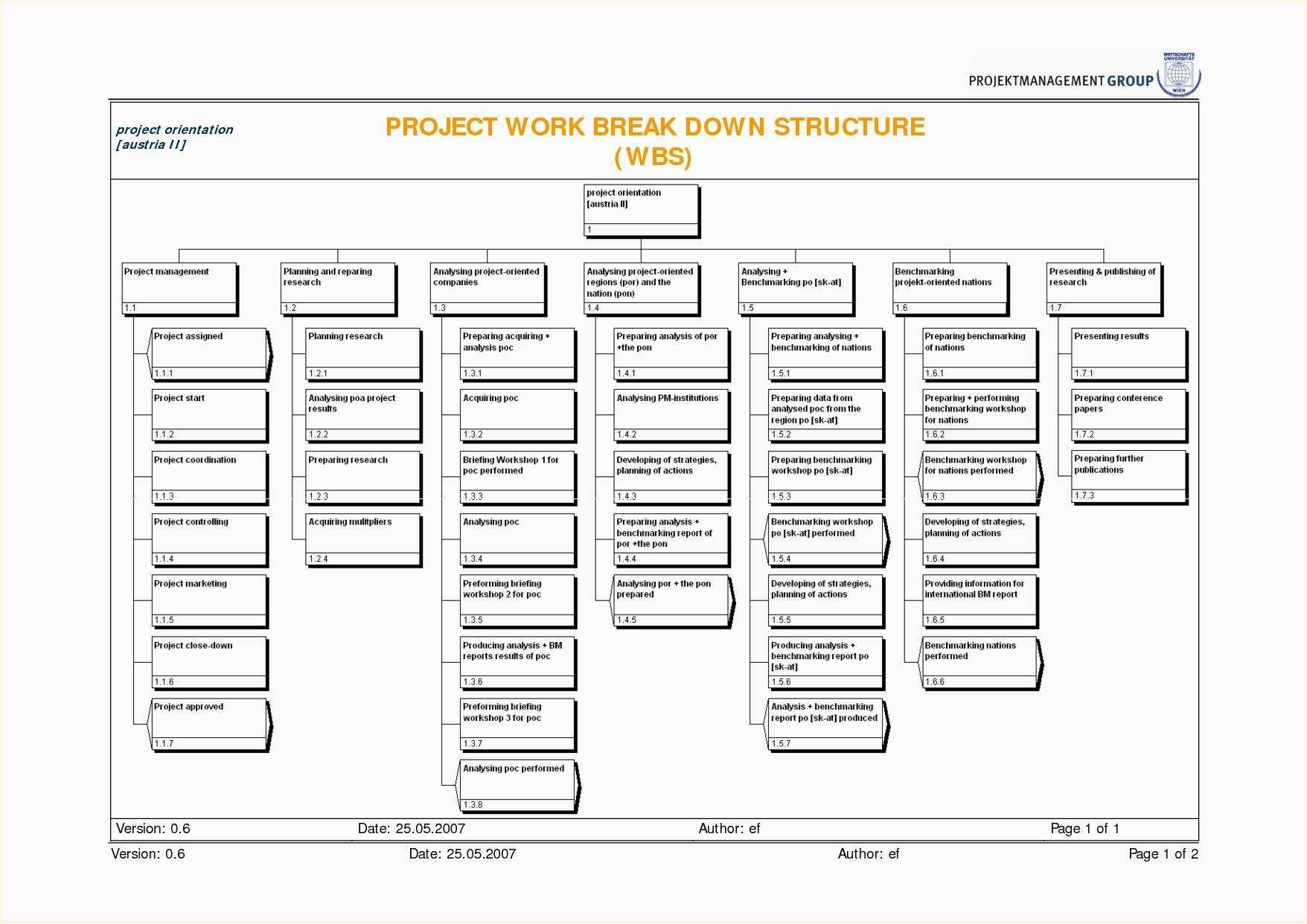 Letter Of Project Management Wbs Template Excel Within Project Management Wbs Template Excel Format