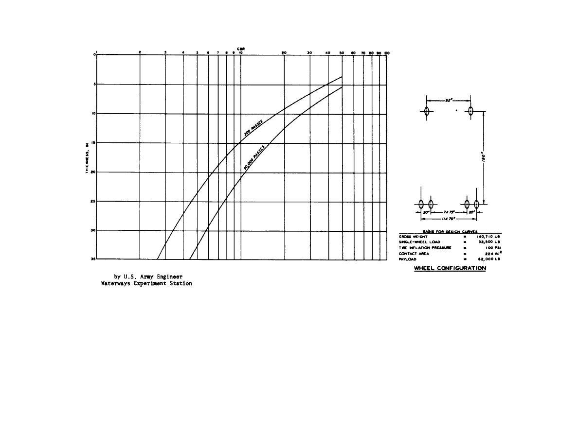 Letter Of Rigid Pavement Design Spreadsheet Inside Rigid Pavement Design Spreadsheet In Spreadsheet