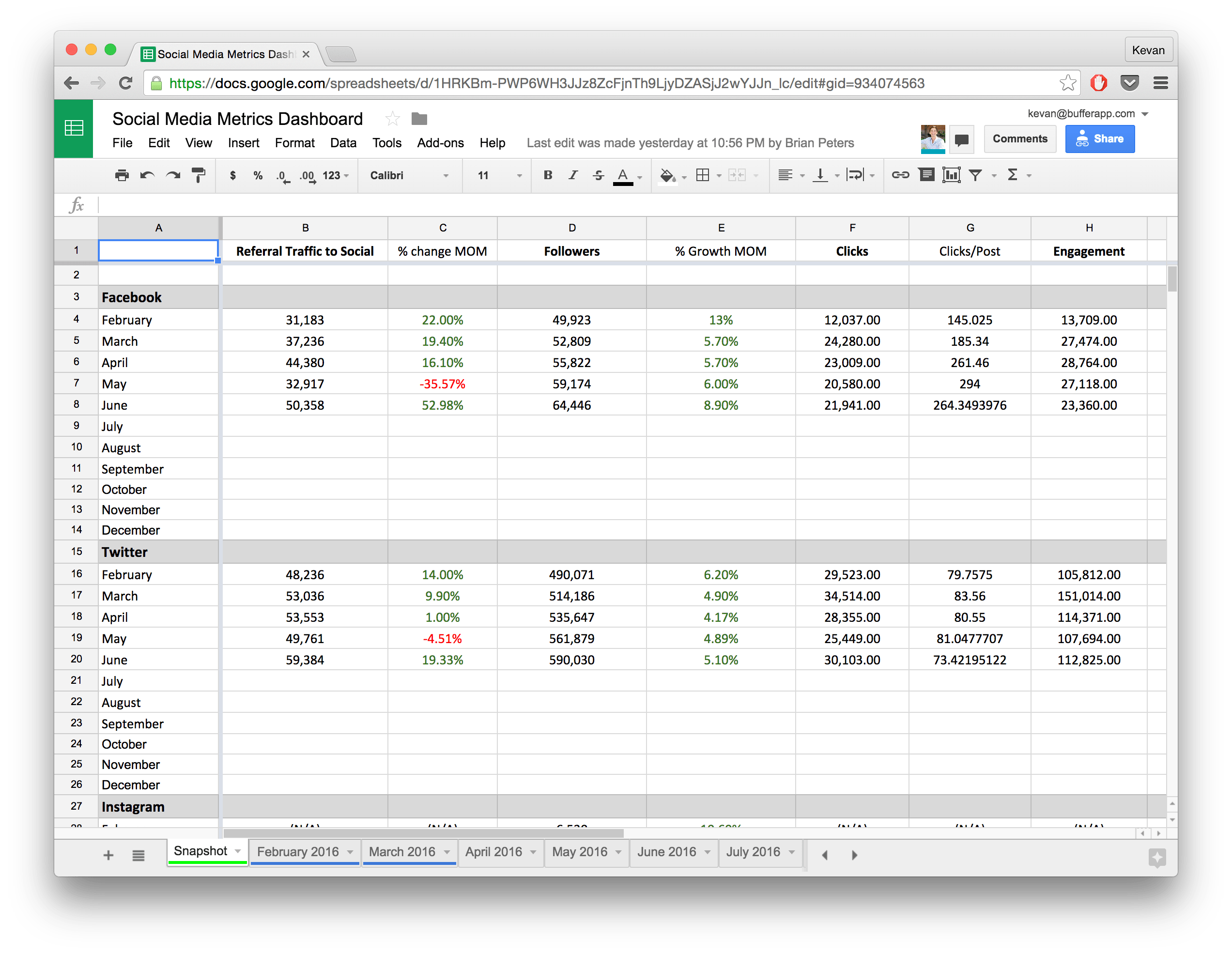 Letter Of Social Media Analytics Excel Template With Social Media Analytics Excel Template For Free