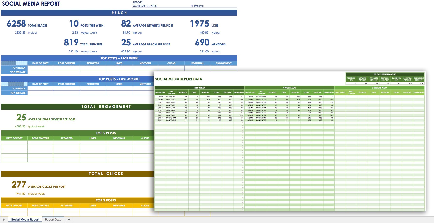 Letter Of Social Media Report Template Excel With Social Media Report Template Excel In Spreadsheet