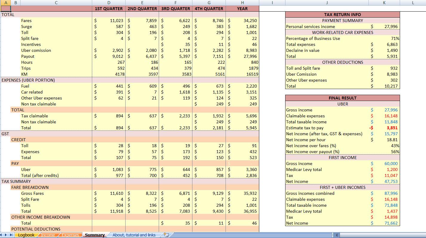 Letter Of UBER Driver Spreadsheet To UBER Driver Spreadsheet Format