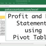 Letters Of 12 Month Profit And Loss Projection Excel Template In 12 Month Profit And Loss Projection Excel Template For Personal Use