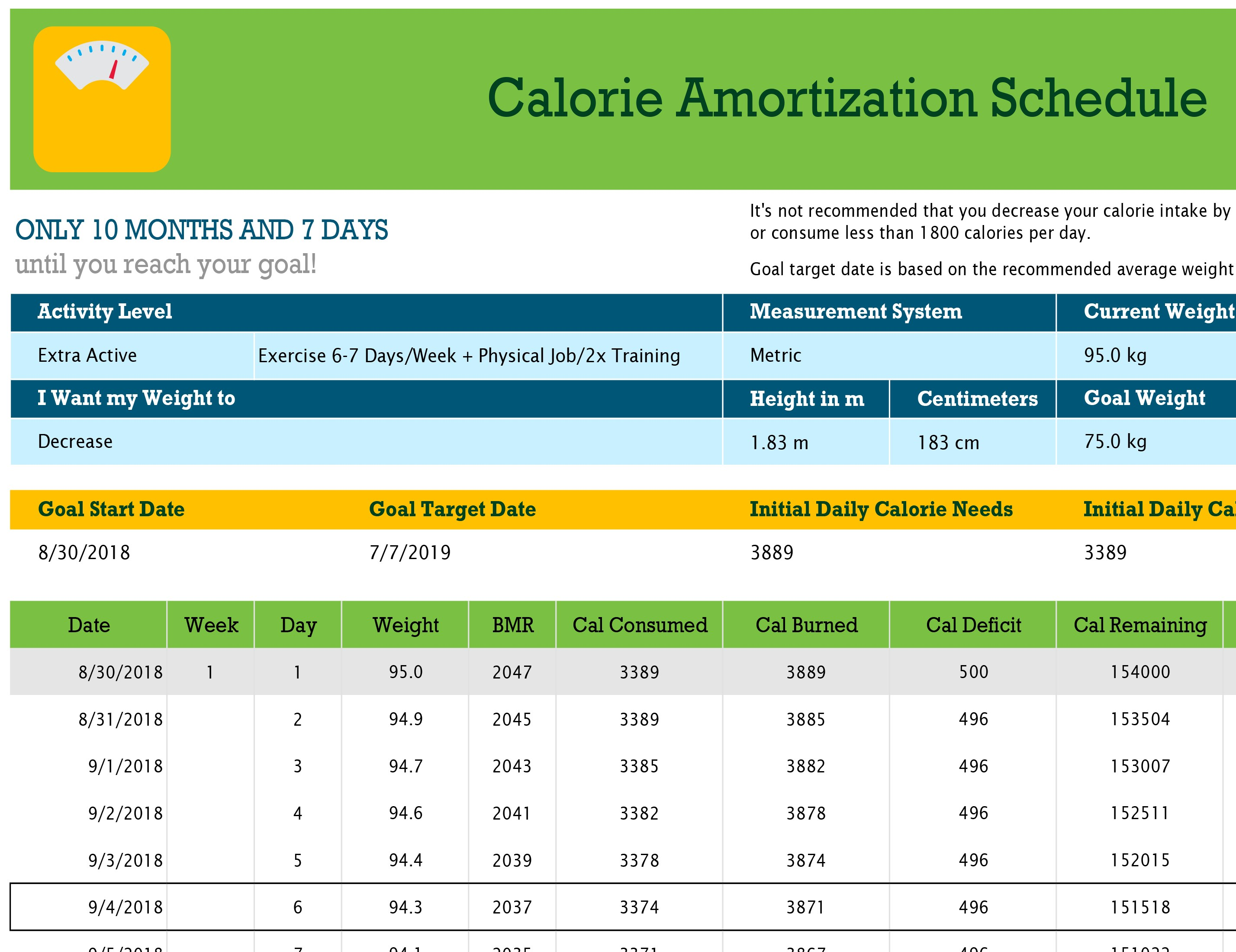 Letters Of Amortization Schedule Excel Template And Amortization Schedule Excel Template Template