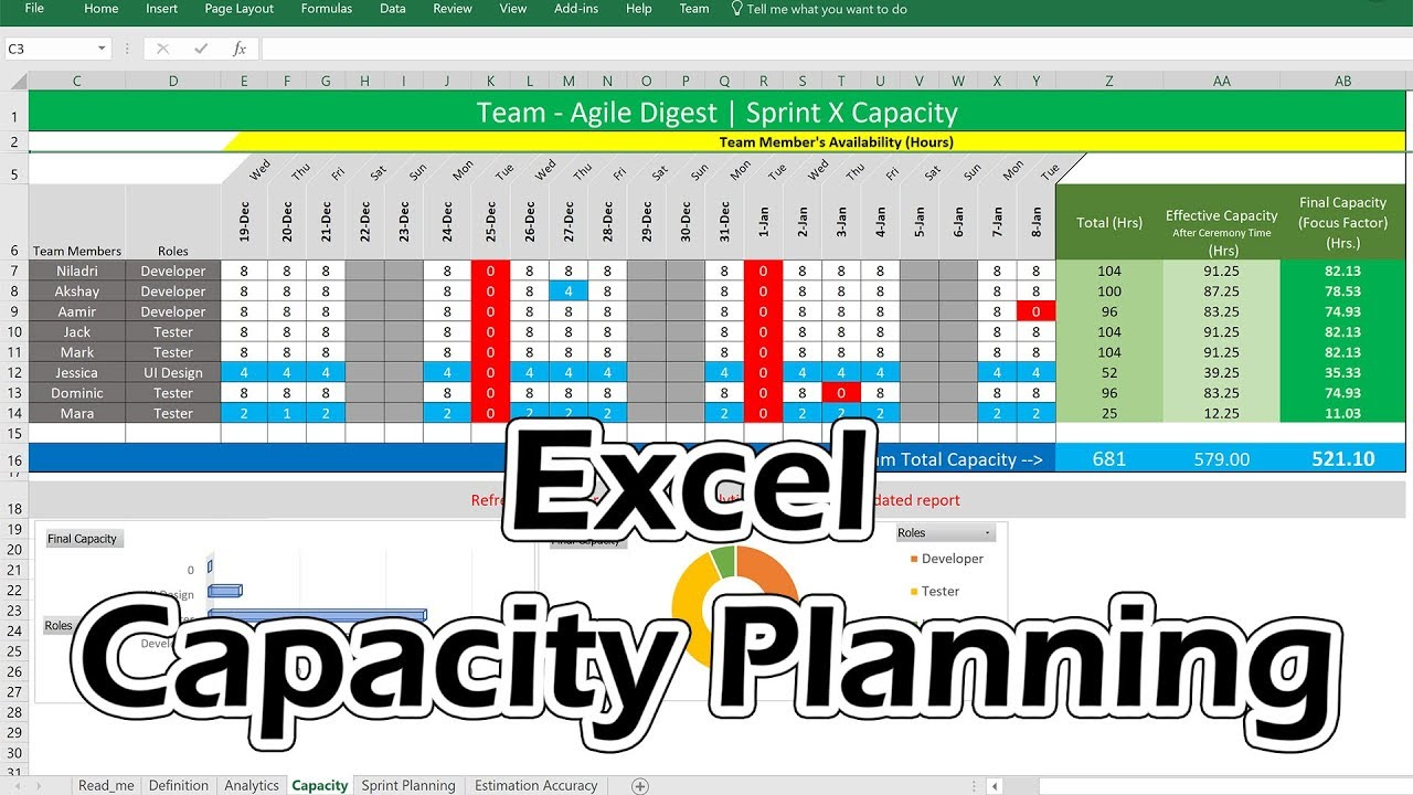 Letters Of Capacity Planning Template Excel Within Capacity Planning Template Excel Templates