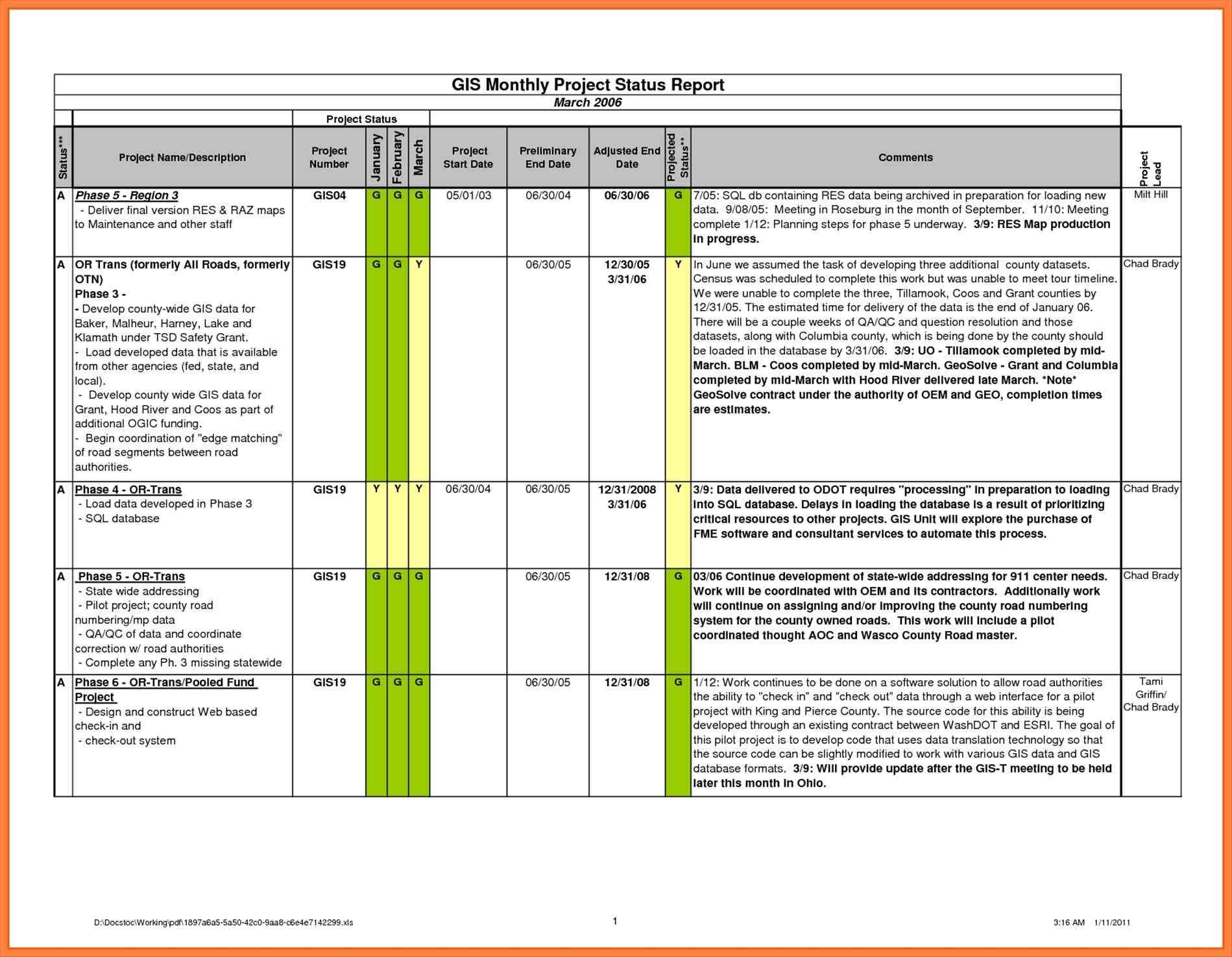Letters Of Event Management Plan Template Excel And Event Management Plan Template Excel In Spreadsheet