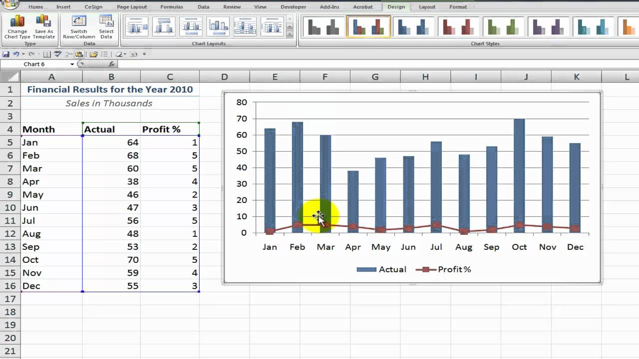 Letters Of Excel Chart Examples Throughout Excel Chart Examples For Google Sheet