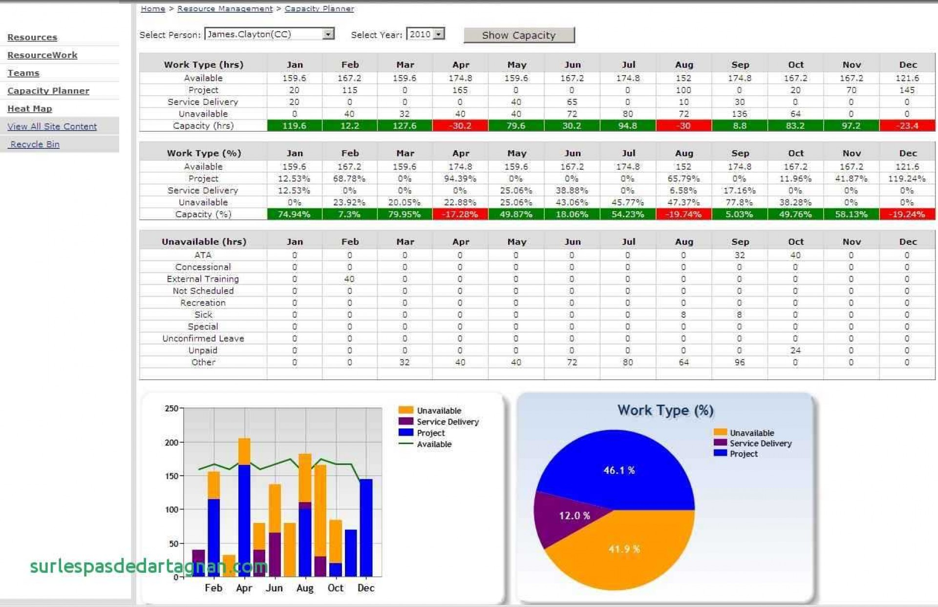 Letters Of Excel Employee Capacity Planning Template In Excel Employee Capacity Planning Template Templates