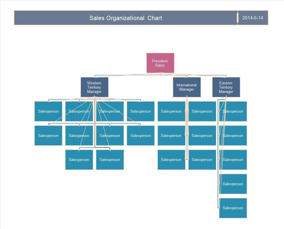Letters Of Excel Templates Organizational Chart Free Download Intended For Excel Templates Organizational Chart Free Download Free Download