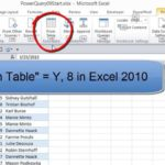 Letters Of Merge Worksheets In Excel Intended For Merge Worksheets In Excel In Excel