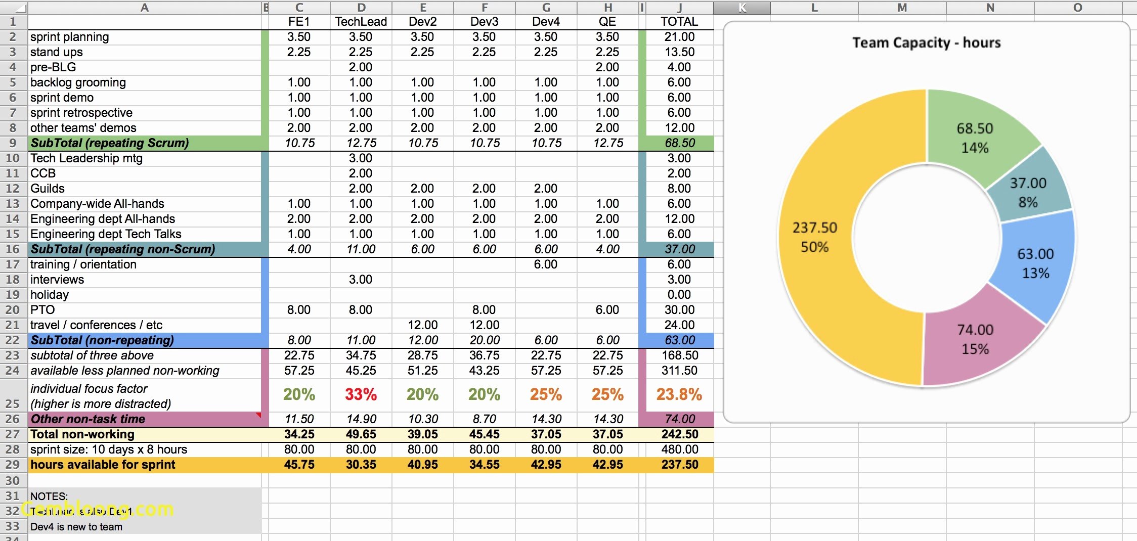 Letters Of Multiple Project Management Template Excel And Multiple Project Management Template Excel Examples