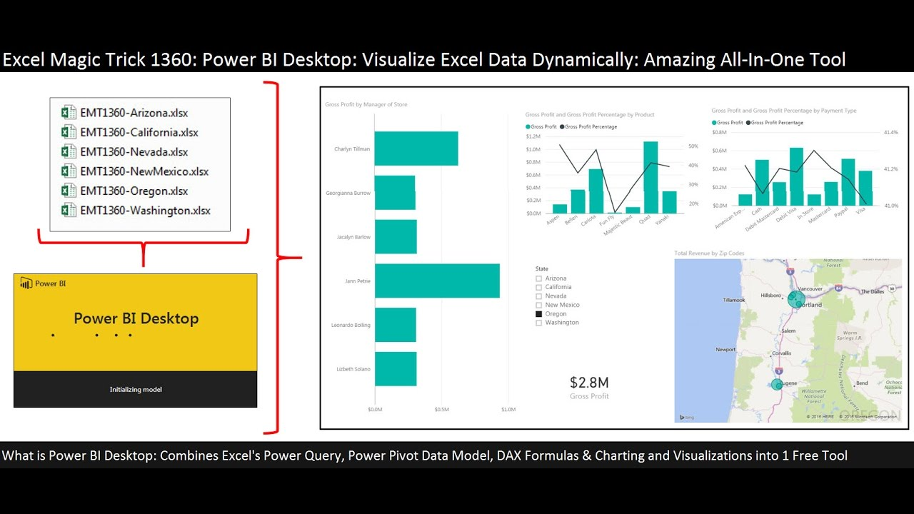 Letters Of Power Bi Sample Excel Data And Power Bi Sample Excel Data Format