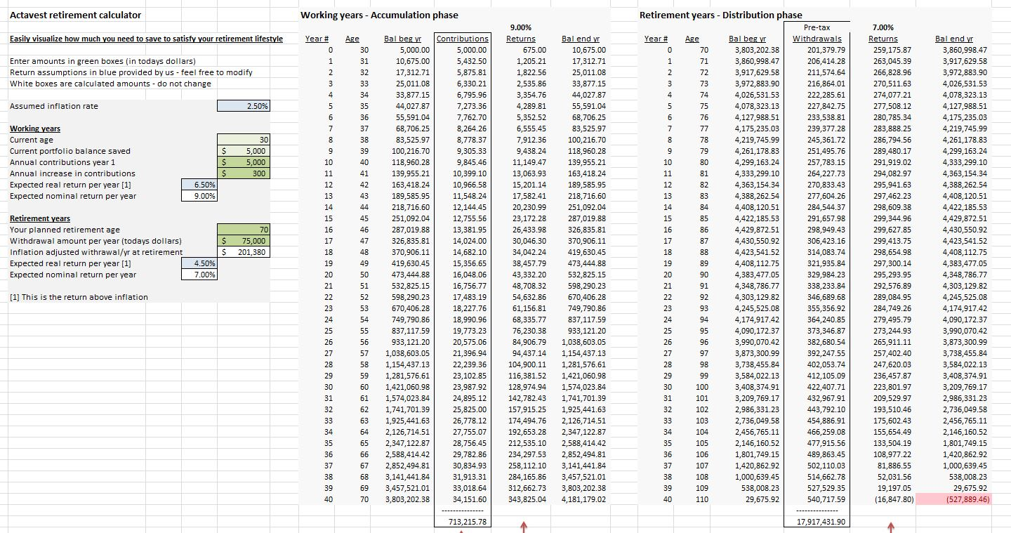 Letters Of Retirement Excel Spreadsheet And Retirement Excel Spreadsheet Xlsx