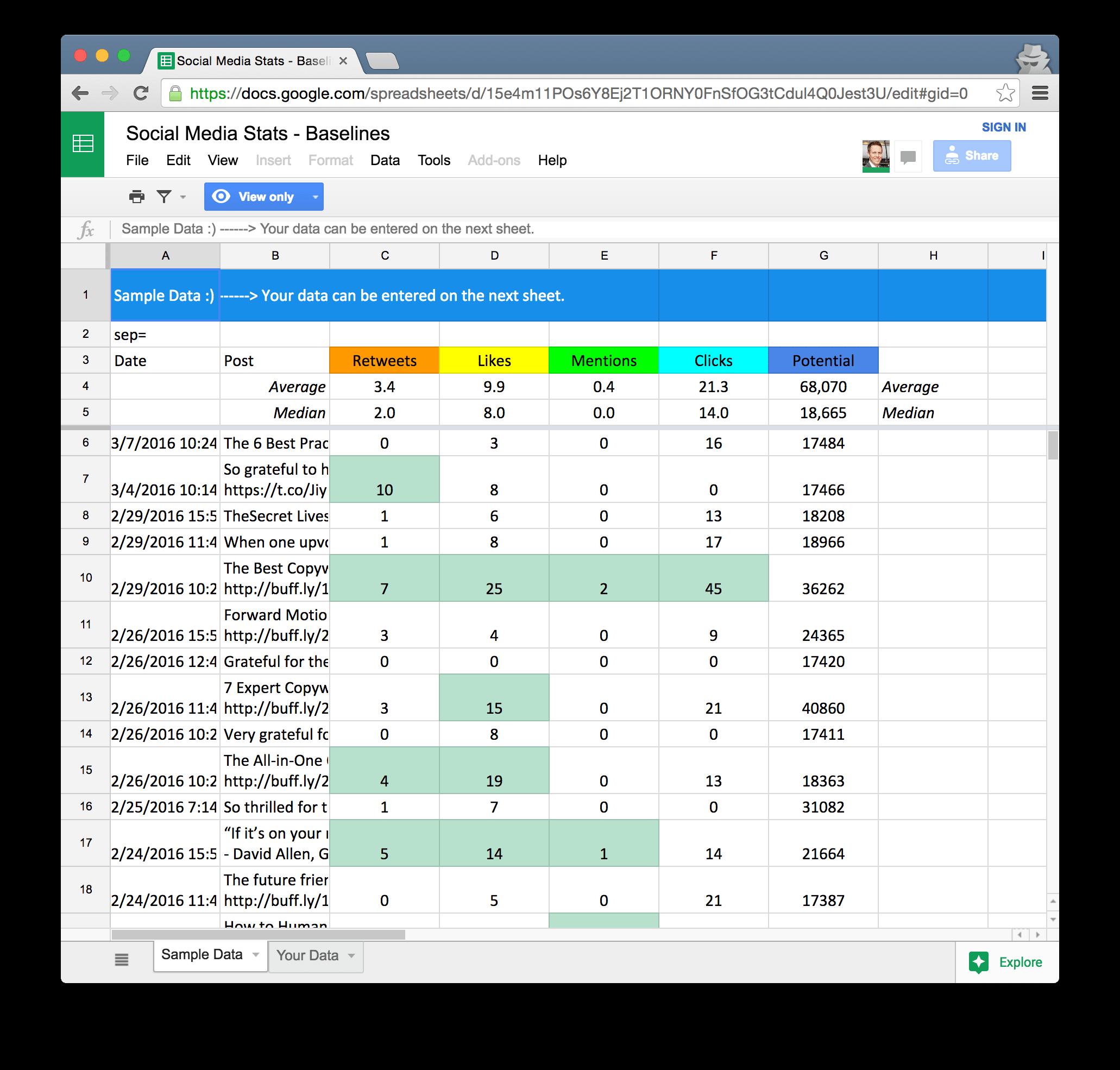 Letters Of Social Media Analytics Excel Template Inside Social Media Analytics Excel Template For Google Spreadsheet