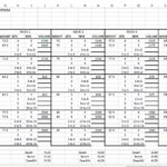 Letters Of Westside Barbell Program Spreadsheet Throughout Westside Barbell Program Spreadsheet Example