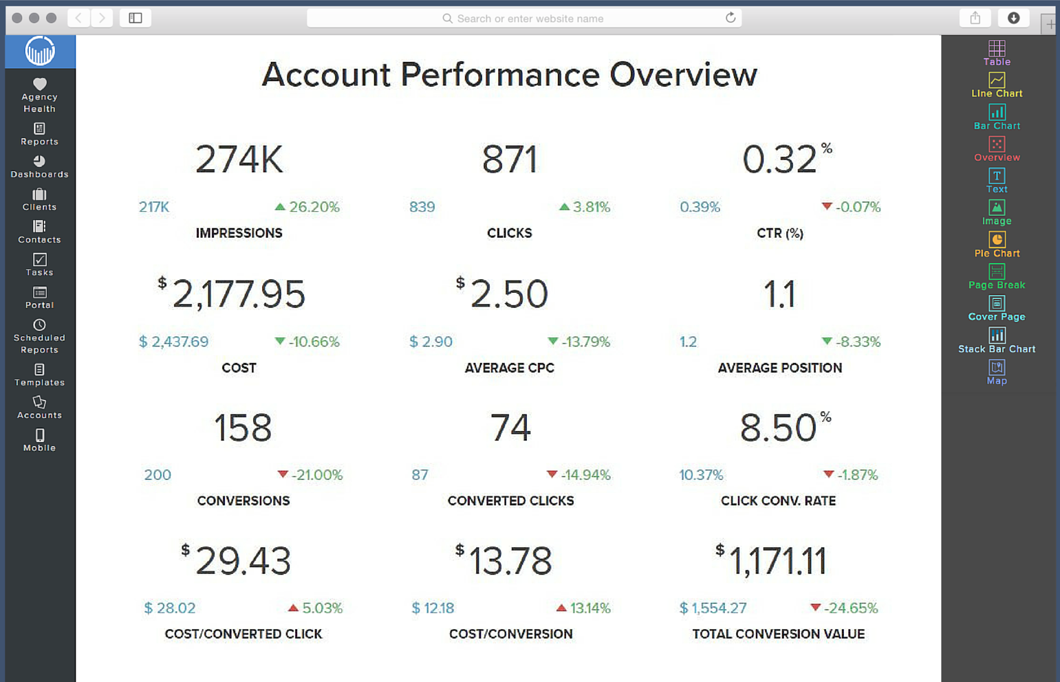 Personal Adwords Report Template Excel With Adwords Report Template Excel Sheet