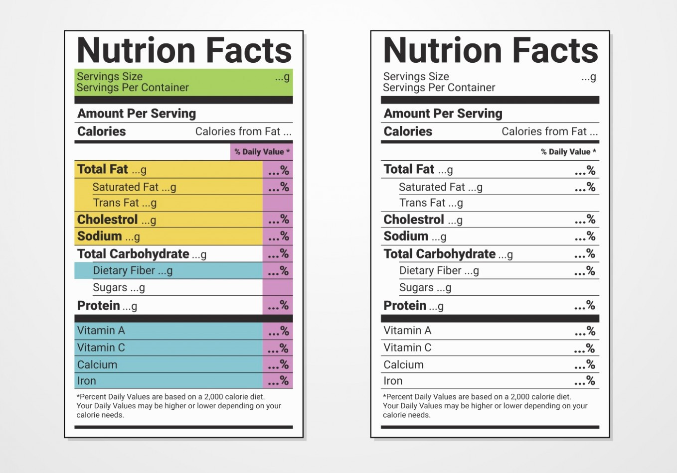Personal Blank Nutrition Label Template Excel Inside Blank Nutrition Label Template Excel Samples