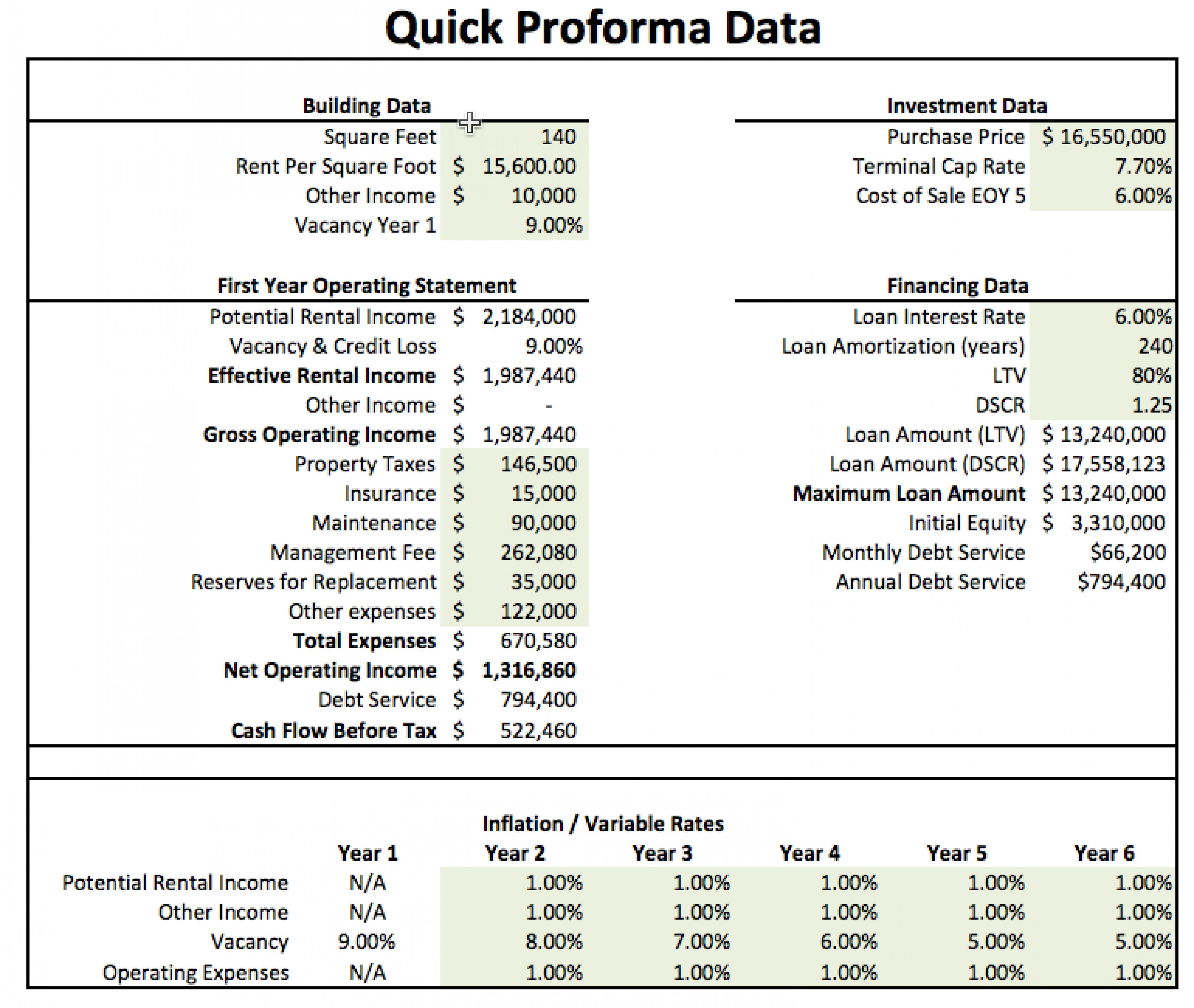 Personal Cap Rate Excel Template To Cap Rate Excel Template For Personal Use