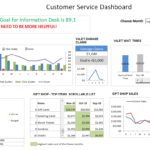 Personal Dashboard Samples In Excel and Dashboard Samples In Excel xlsx