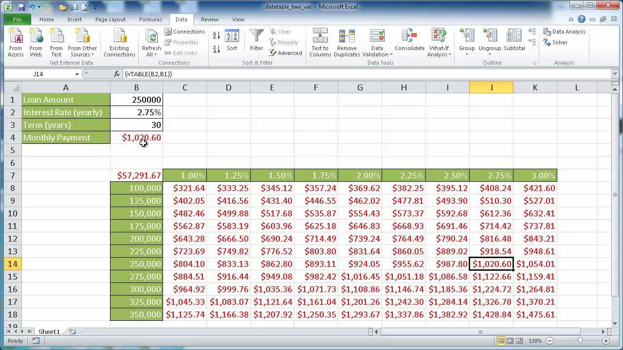 Personal Excel Data Table Example And Excel Data Table Example Format