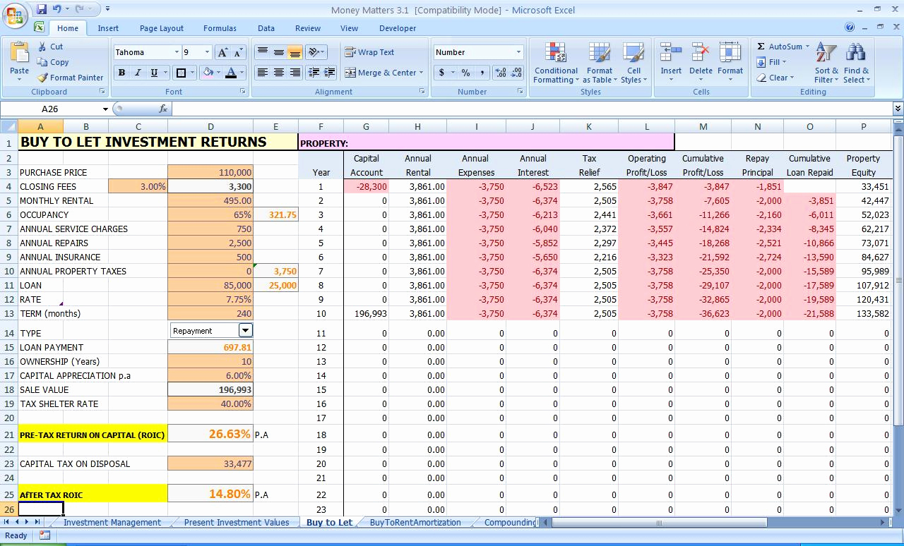 Personal Excel Spreadsheet For Business Expenses And Excel Spreadsheet For Business Expenses Xls