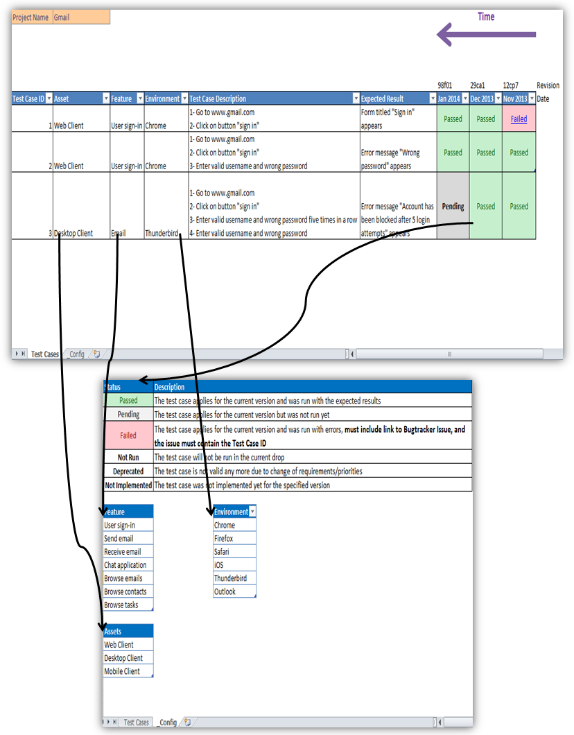 Personal Excel Spreadsheet Test For Excel Spreadsheet Test For Personal Use