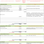 Personal Grant Budget Template Excel to Grant Budget Template Excel Examples