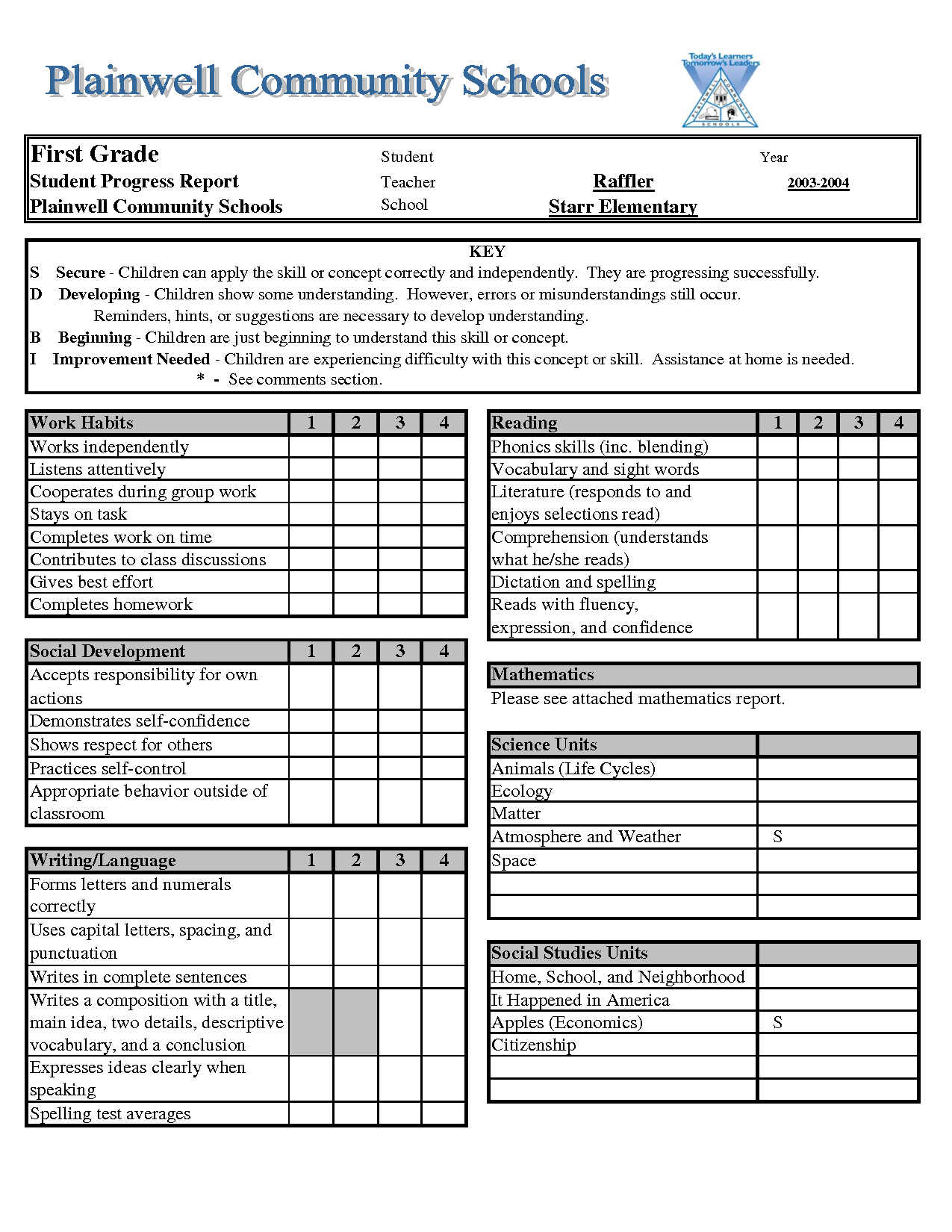 Personal Report Card Template Excel And Report Card Template Excel Printable