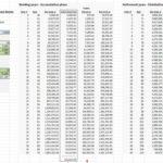 Personal Retirement Planning Worksheet Excel throughout Retirement Planning Worksheet Excel xls