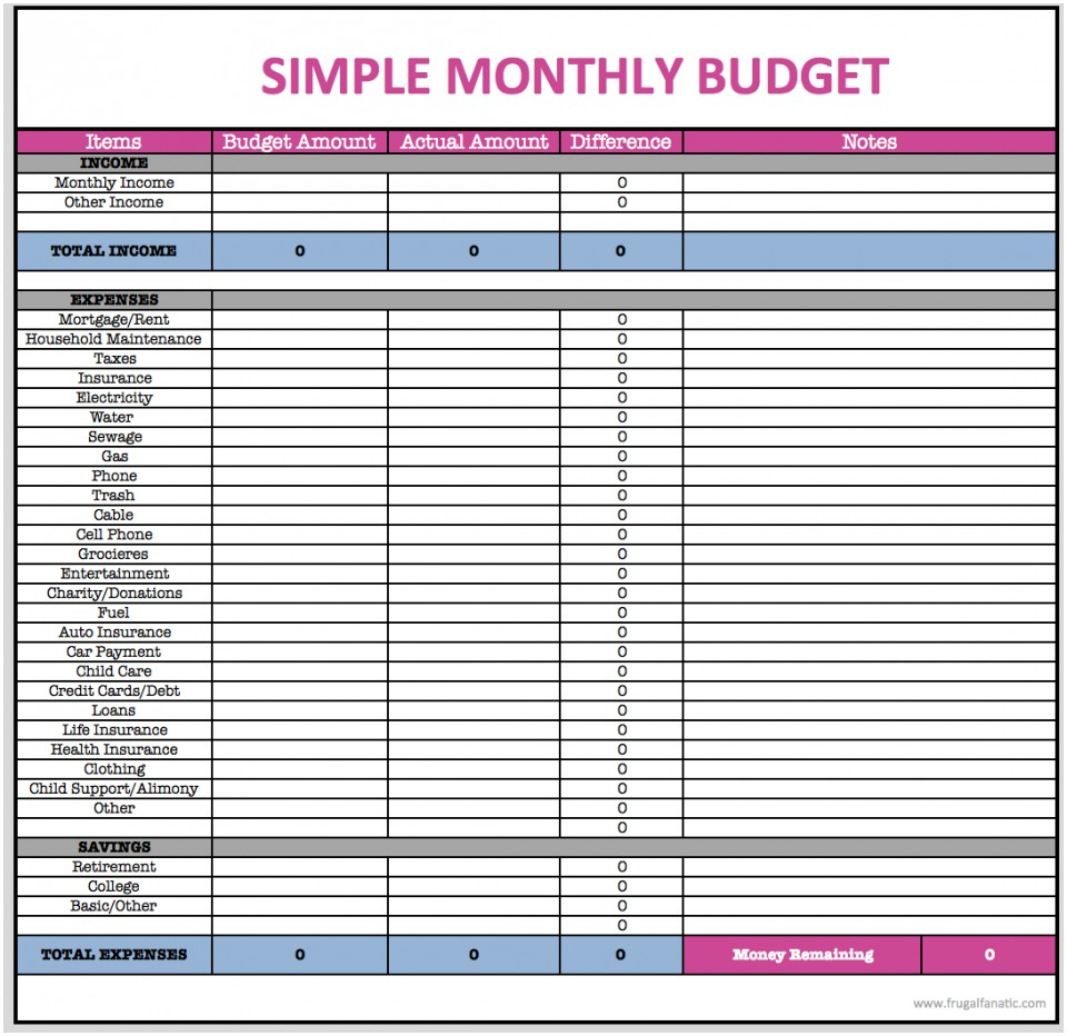 Personal Simple Personal Budget Template Excel With Simple Personal Budget Template Excel Printable