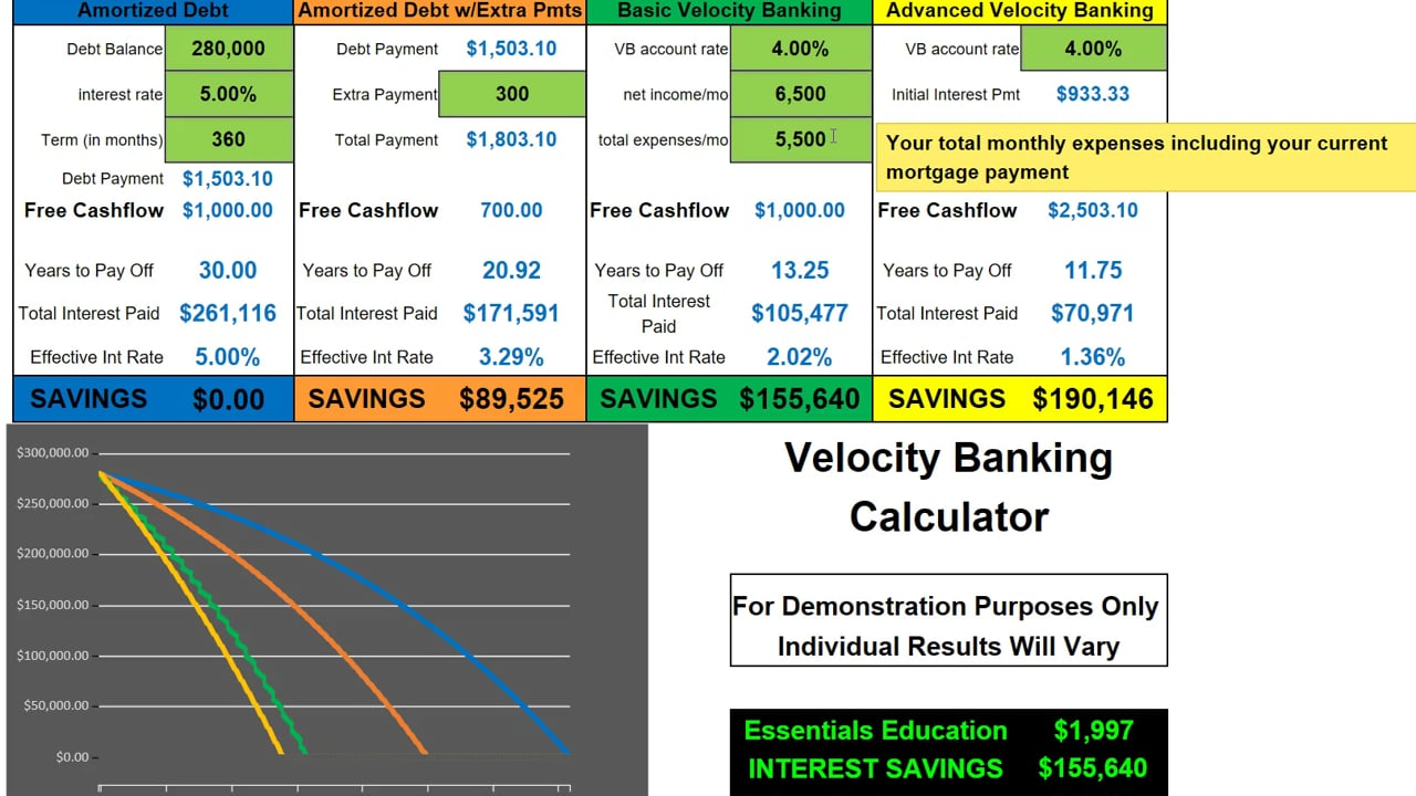 Personal Velocity Banking Spreadsheet Template and Velocity Banking Spreadsheet Template in Spreadsheet