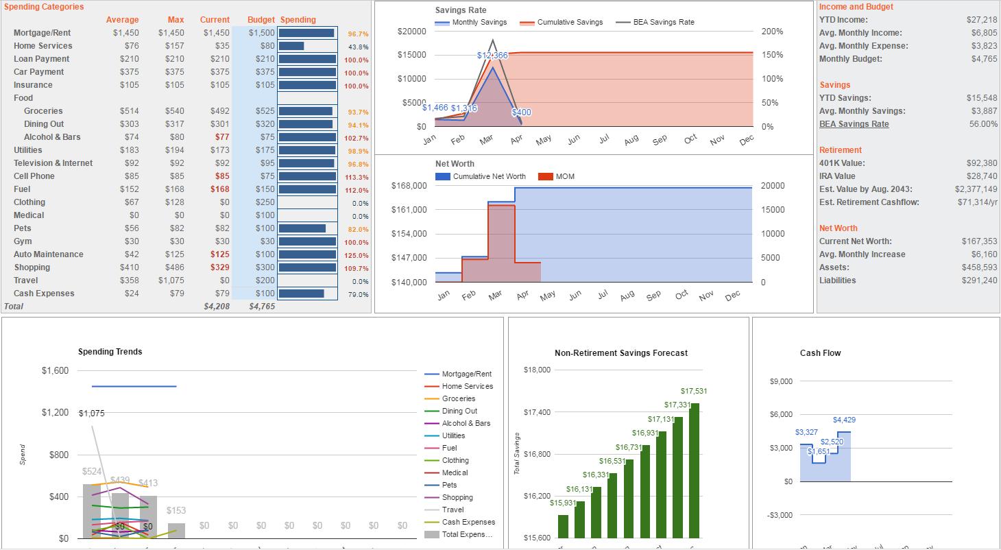 Printable Budget Excel Template Reddit Inside Budget Excel Template Reddit Templates