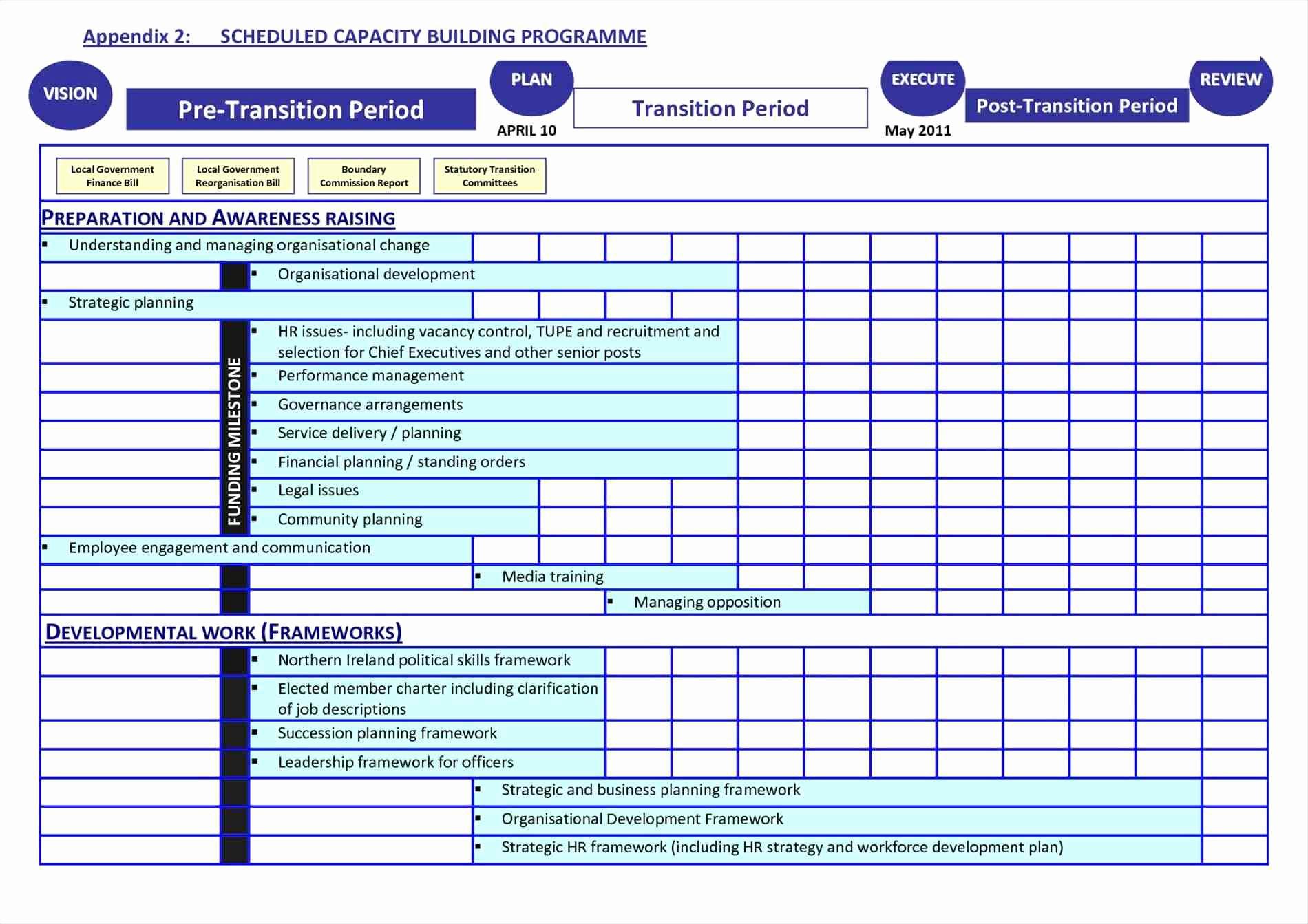 Printable Communication Plan Template Excel Intended For Communication Plan Template Excel Example