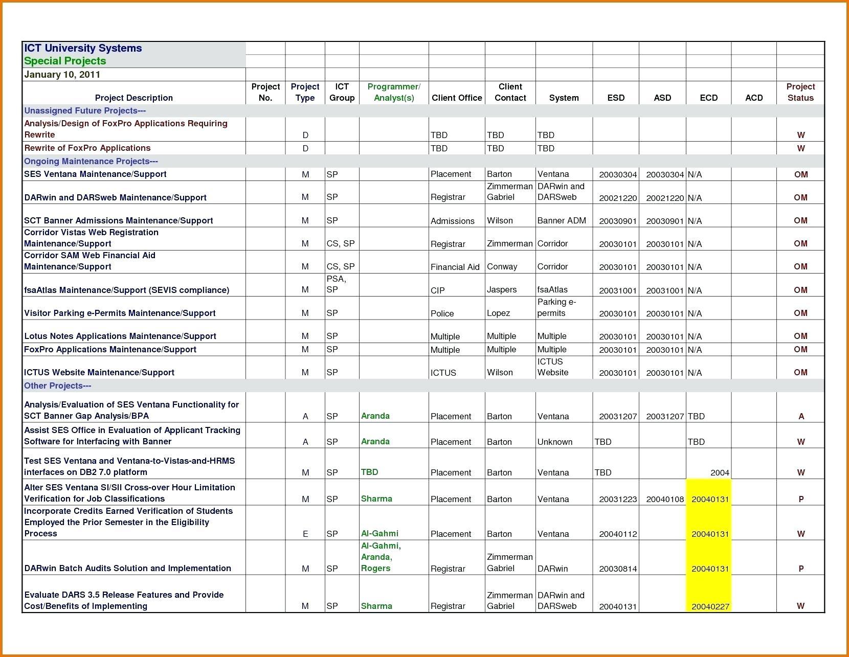 Printable Construction Project Management Excel Templates In Construction Project Management Excel Templates Download