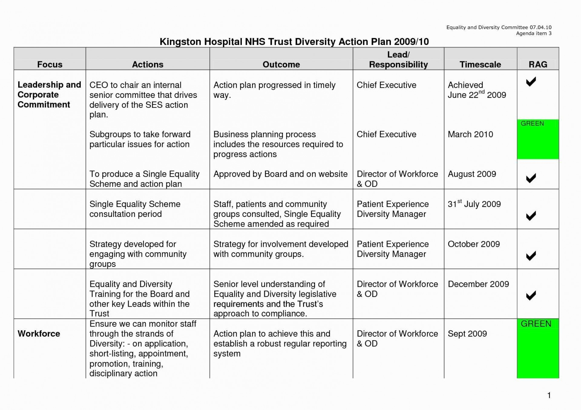Printable Excel Skills Assessment Template To Excel Skills Assessment Template Examples
