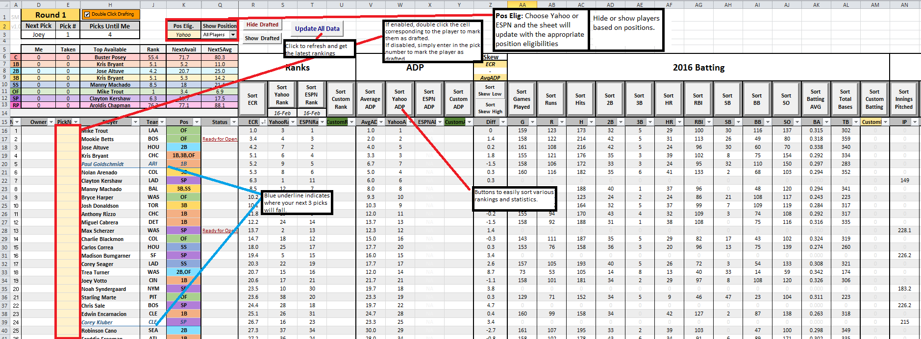 Printable Fantasy Football Draft Excel Spreadsheet 2019 inside Fantasy Football Draft Excel Spreadsheet 2019 Sample