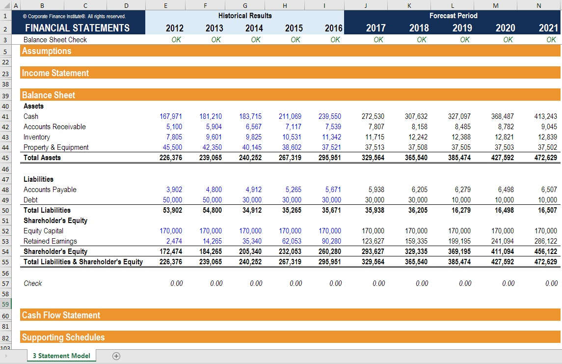 Printable Financial Modeling Excel Templates For Financial Modeling Excel Templates Printable
