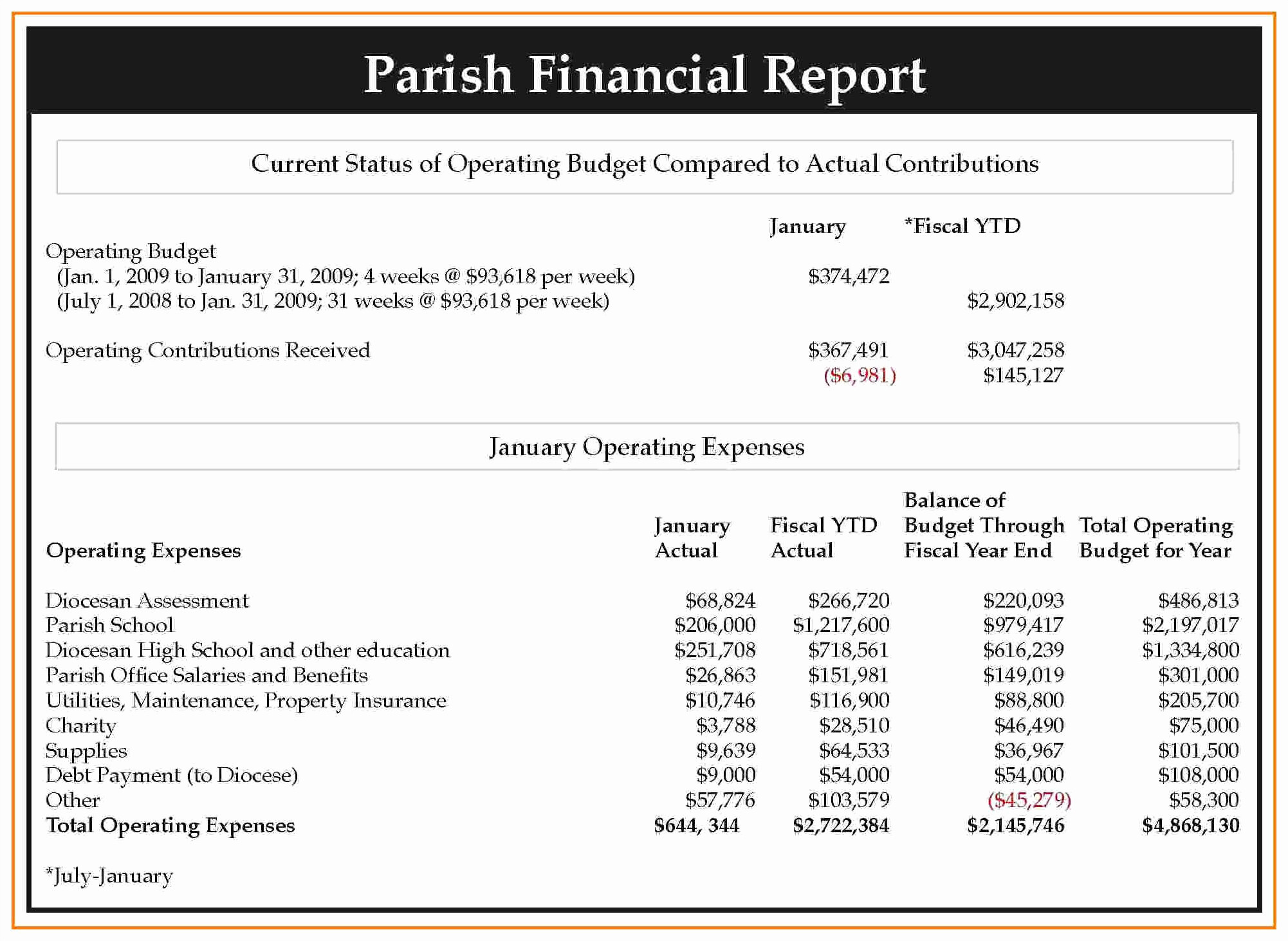 Printable Financial Reporting Templates Excel And Financial Reporting Templates Excel For Google Spreadsheet