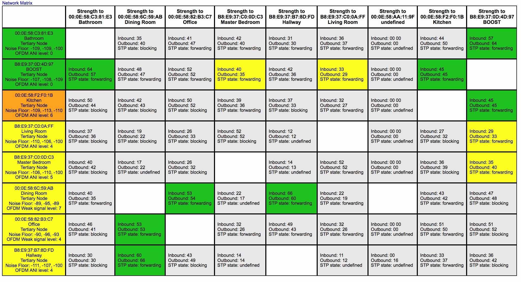 Printable Gap Analysis Template Excel To Gap Analysis Template Excel In Workshhet
