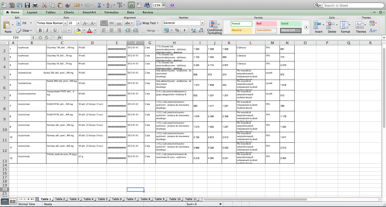 Printable Merge Excel Worksheets Into One Master Worksheet intended for Merge Excel Worksheets Into One Master Worksheet for Personal Use
