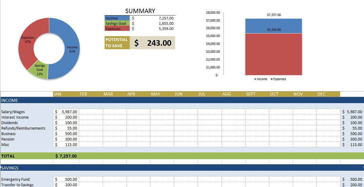 Printable Personal Finance Excel Template With Personal Finance Excel Template Printable